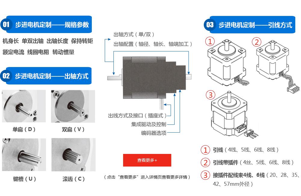 www.yahu88.com产品订制流程