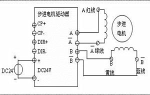 如何设定步进电机的电流及其接线方法